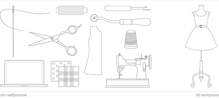 MONDIGO - поставки мужской и женской одежды оптом