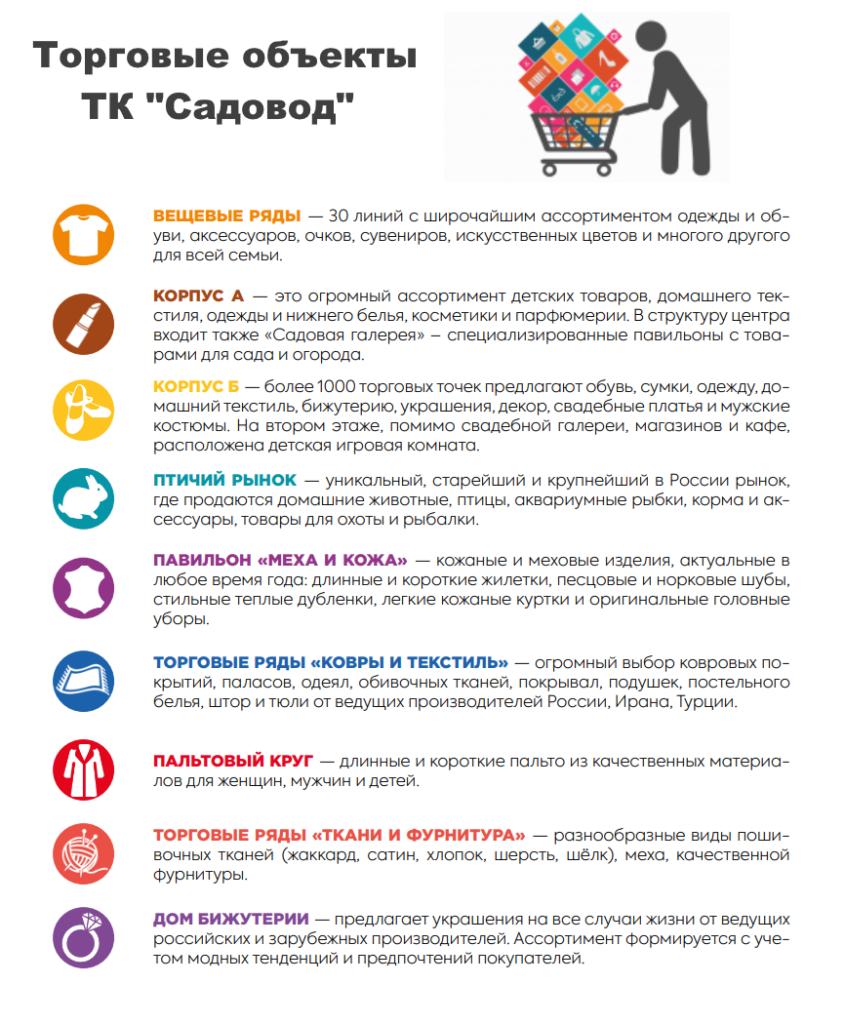 """Торговые объекты ТК """"Садовод"""""""